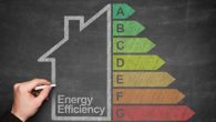 Energy efficiency chart for letting property